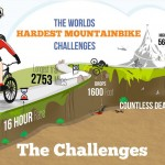 The World's Hardest Mountain Bike Trails
